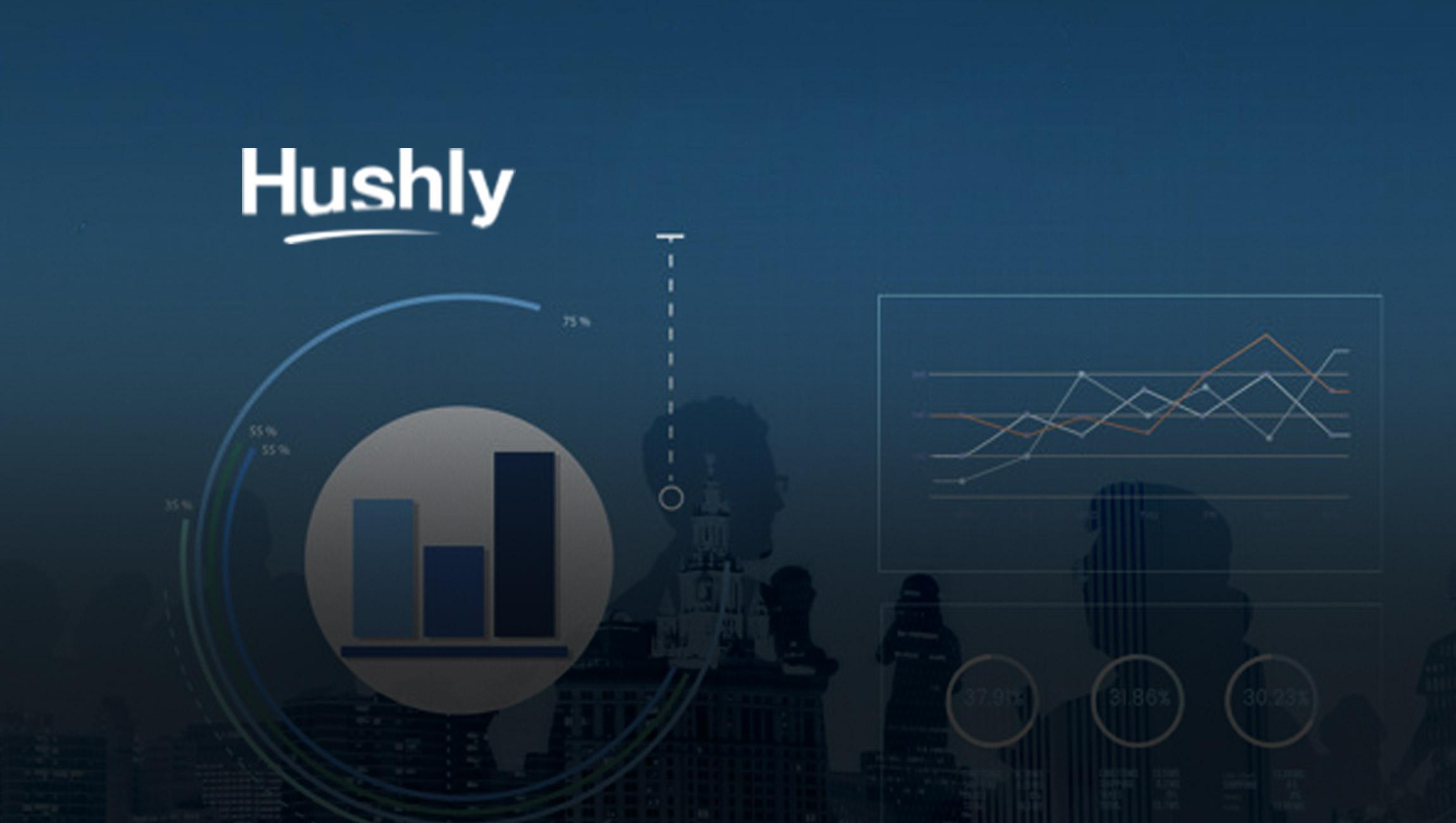 Hushly's SaaS Platform Develops Artificial Intelligence Technology for B2B Marketers
