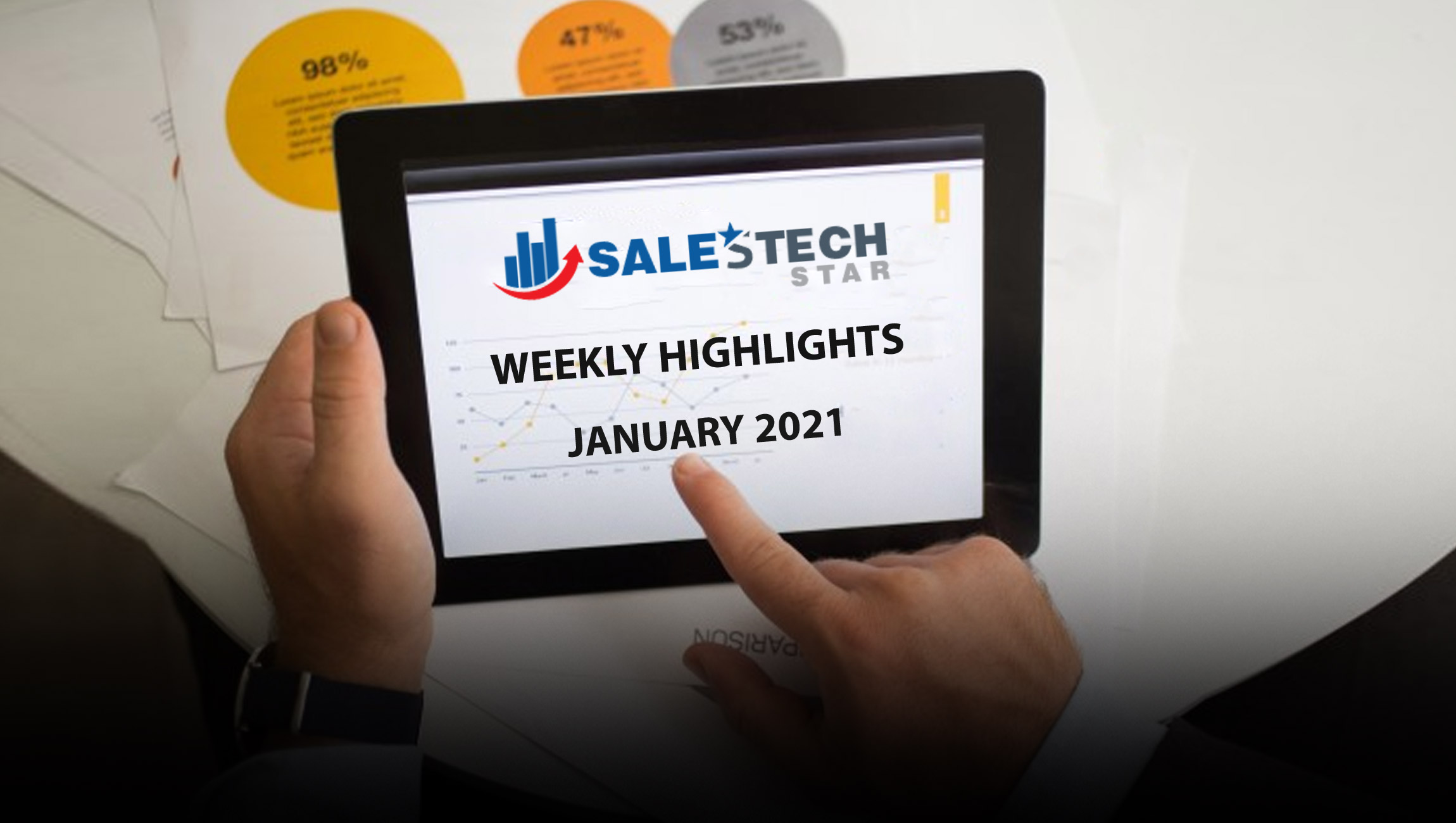 Sales Technology Highlights of The Week: 04-January-2021: Featuring Mastercard, FedEx, MediaFly, Outbrain and more!