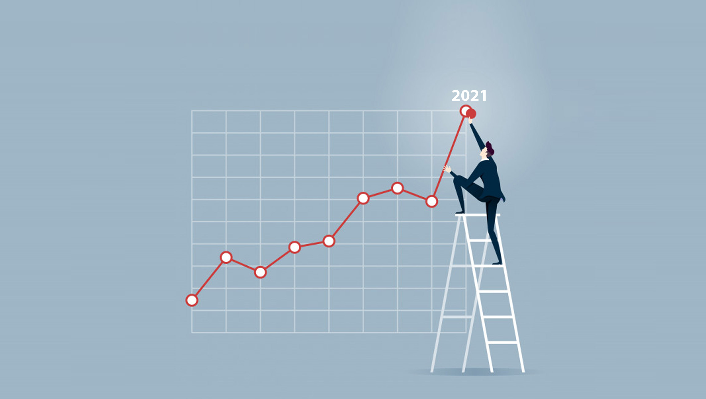 Improving your Sales Cycle in 2021